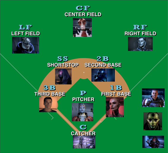 Baseball positions.png